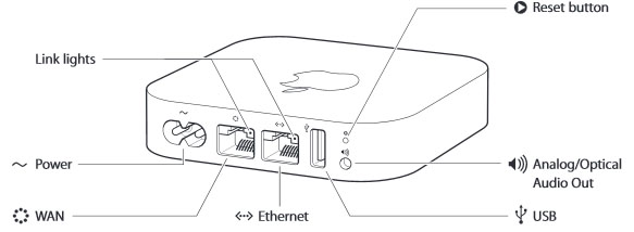 Airport Express Layout